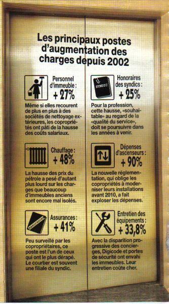 ascenseur=+ 90%